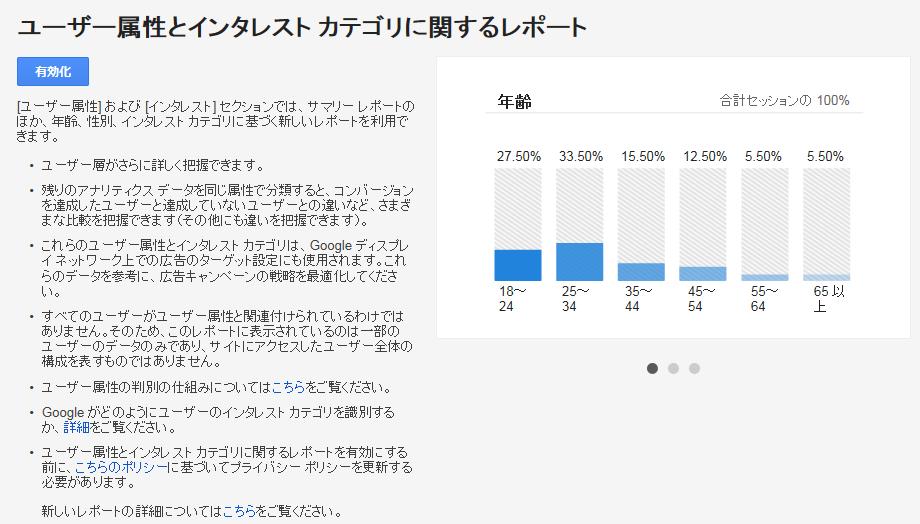 Analytics001