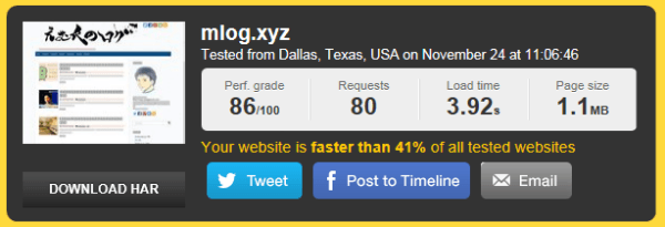 Simplicityの高速化Website Speed Test