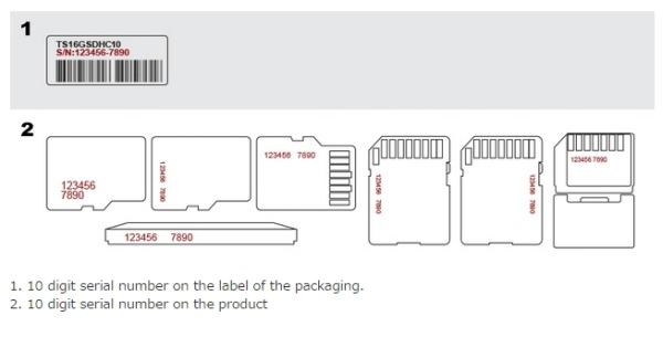 Transcend_MicroSDHCカード永久保証製品登録